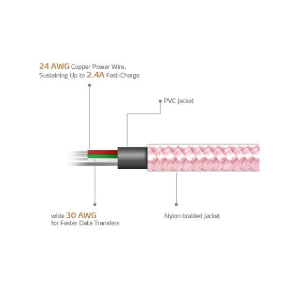 CABLE MICRO USB ADATA USB A USB A 1M ROSA AMUCAL-100CMK-CRG
