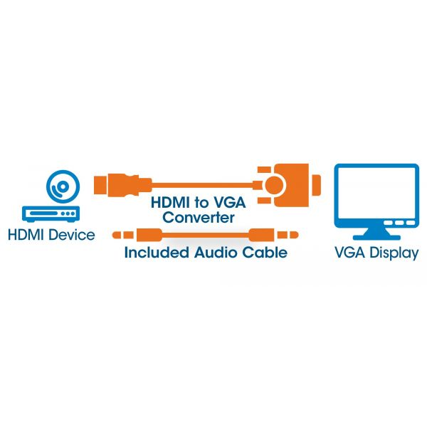 CONVERTIDOR VIDEO MANHATTAN HDMI A SVGA+AUDIO 151559